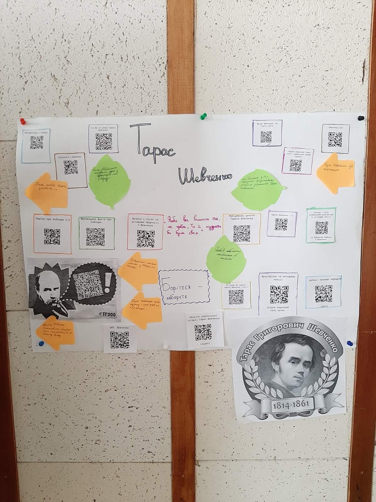 Вивчаємо творчість Шевченка з QR-кодами